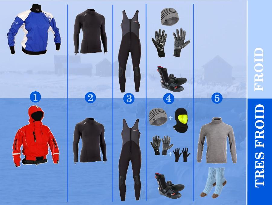 équipement hiver