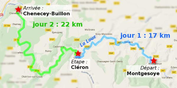 Itinéraire sur la Loue