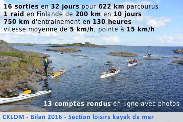 bilan-2016-chiffres